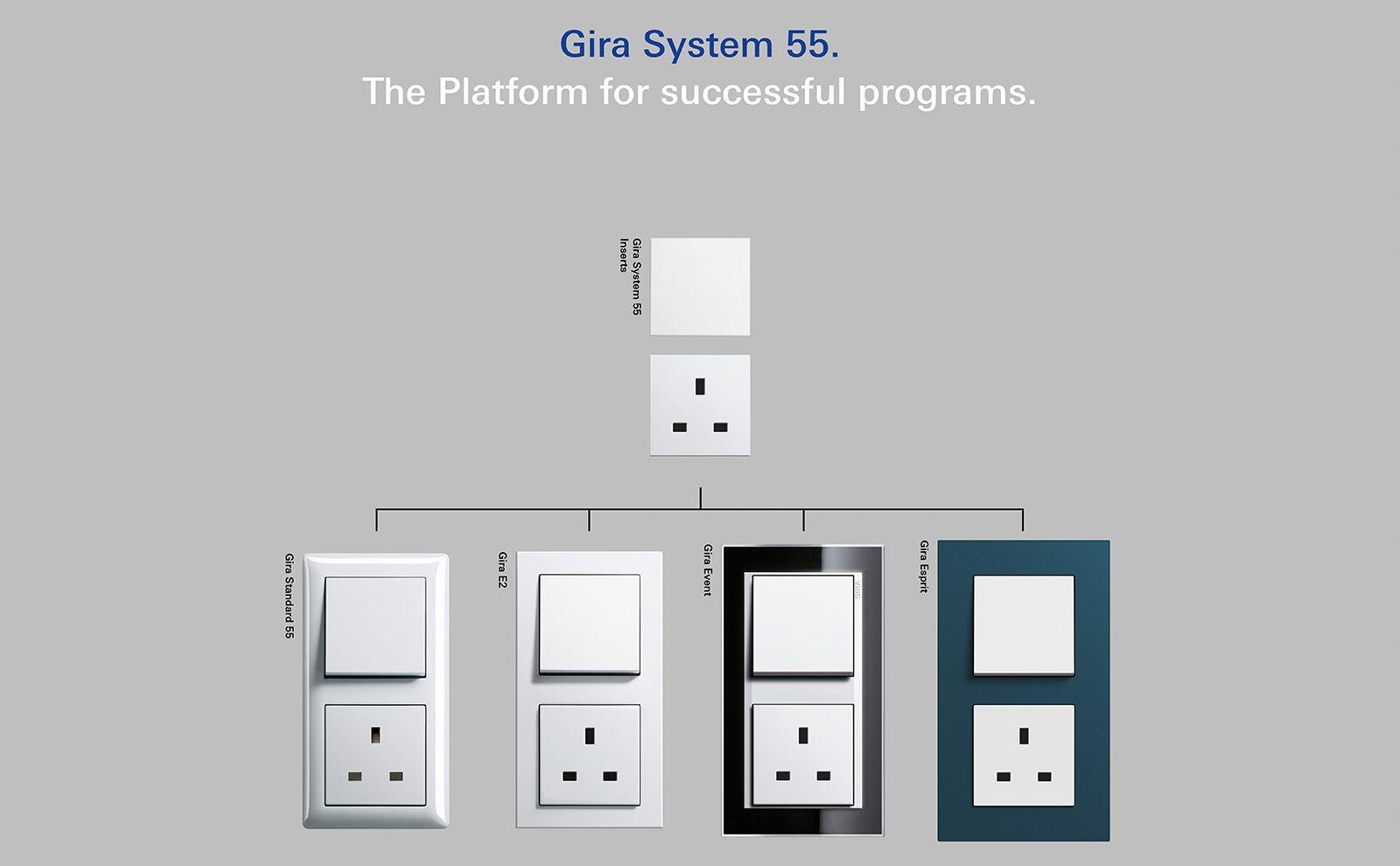 Gira System 55 Schema