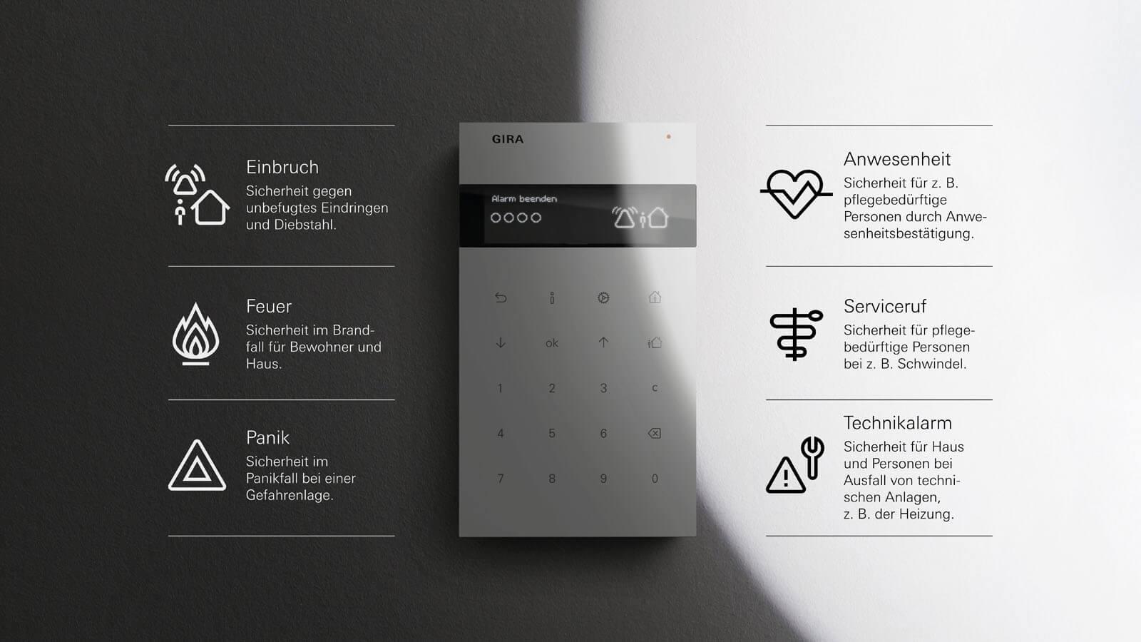 Gira Alarm Connect Funktionsübersicht